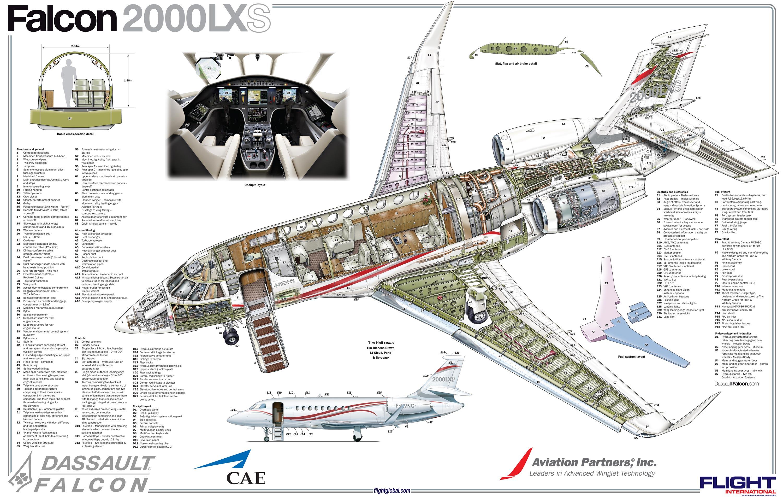 Dassault Falcon 2000 LXS cutaway