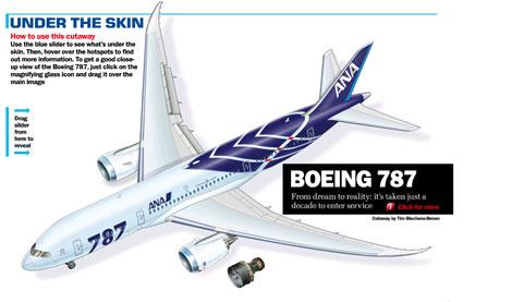 787 cutaway