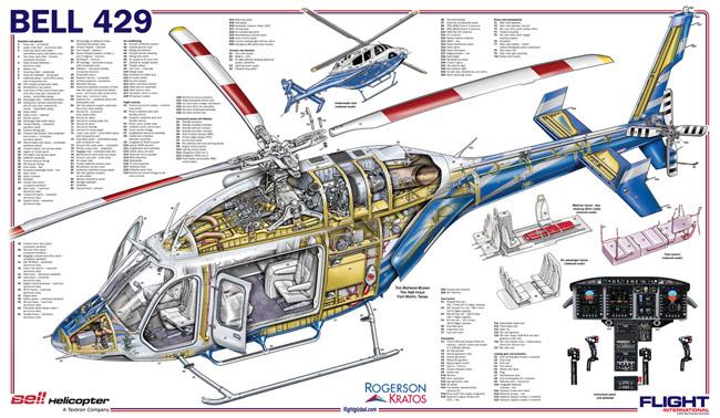 Bell 429 cutaway