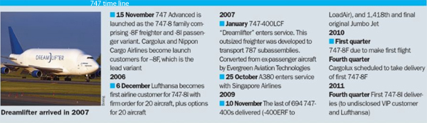 747 time line